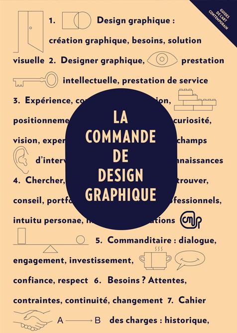 Processus design graphique